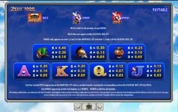 juegos de casino gratis hercules